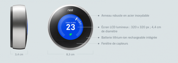 Nest thermostat tech details