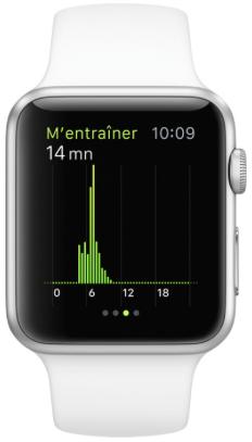 apple watch activité bouger m entrainer