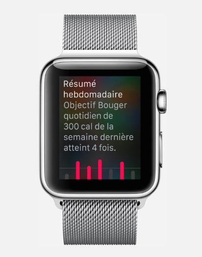 apple watch activite resume hebdo