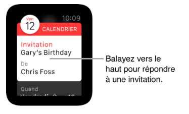 applewatch calendrier im3