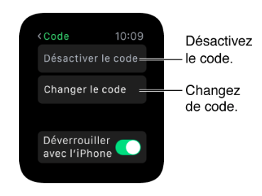 applewatch modif code