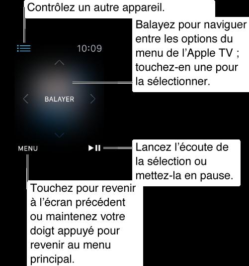 applewatch remoteDevicesATV