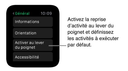 applewatch reprise activité menu