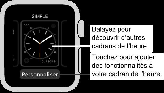applewatch cadran changement1