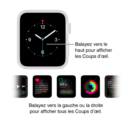 applewatch coup doeil im1