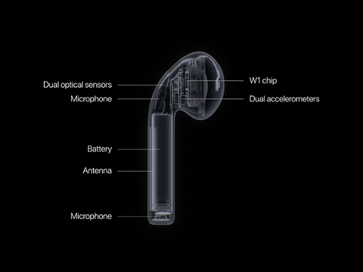 airpods-technology